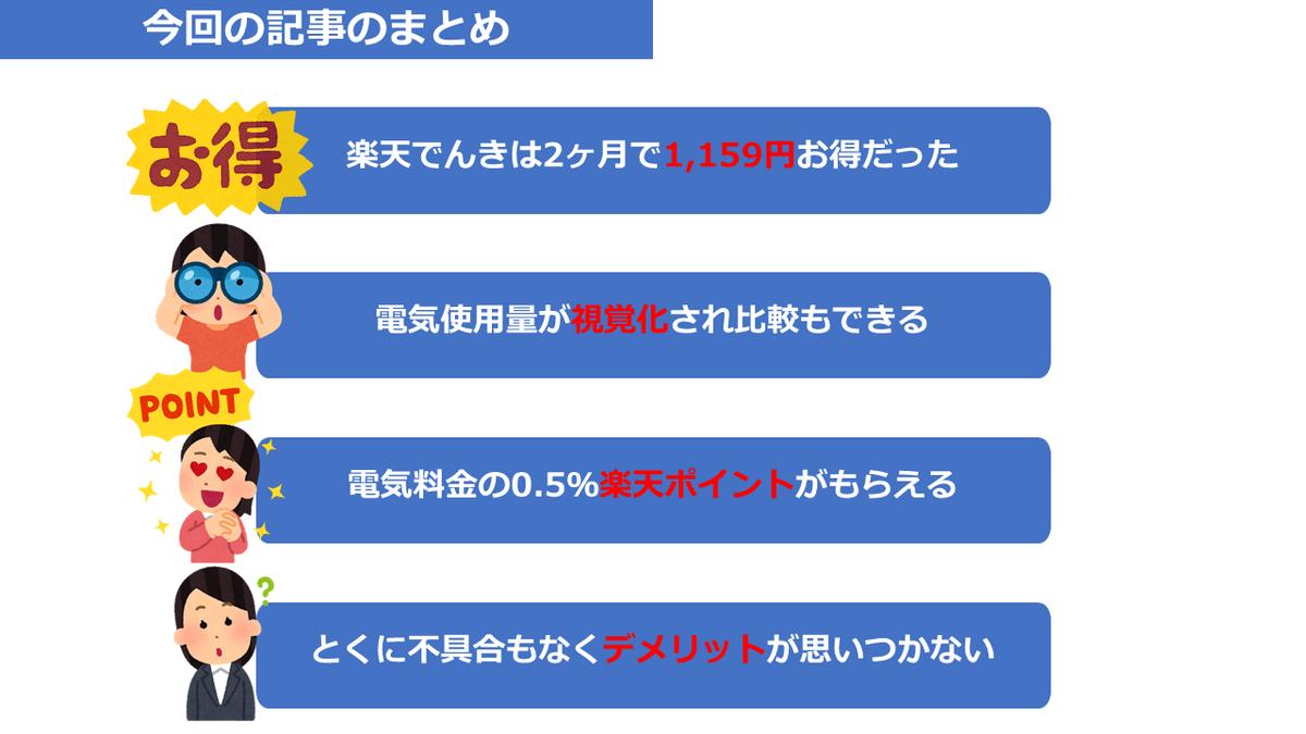 楽天でんきお得5