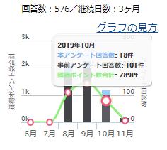 損益報告2019年10月8