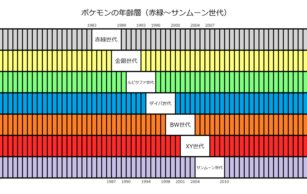 f:id:su-pa-ge-mubo-i:20160812164244p:plain