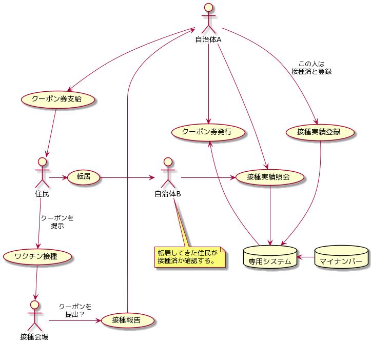 f:id:su_zu_ki_1010:20210127083422p:plain