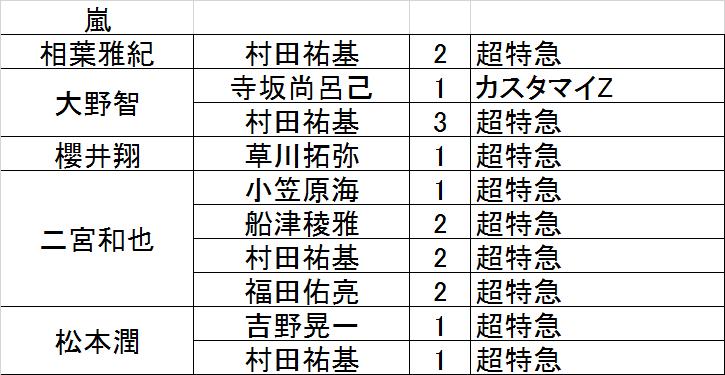 f:id:suba_1004mi:20160612114115p:plain