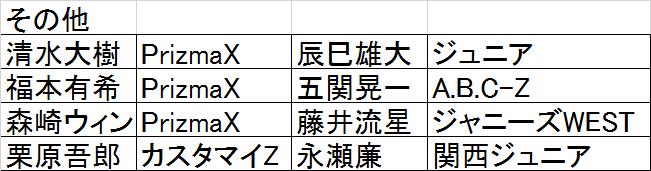 f:id:suba_1004mi:20160615164759p:plain