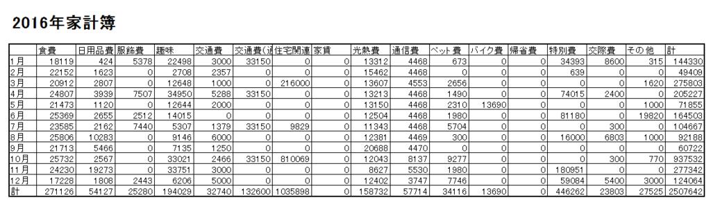 f:id:subarashii_y_m_c_a:20170131222534p:plain
