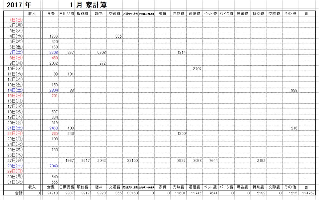 f:id:subarashii_y_m_c_a:20170219211704p:plain