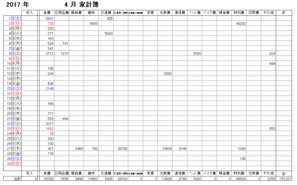 f:id:subarashii_y_m_c_a:20170521182951p:plain