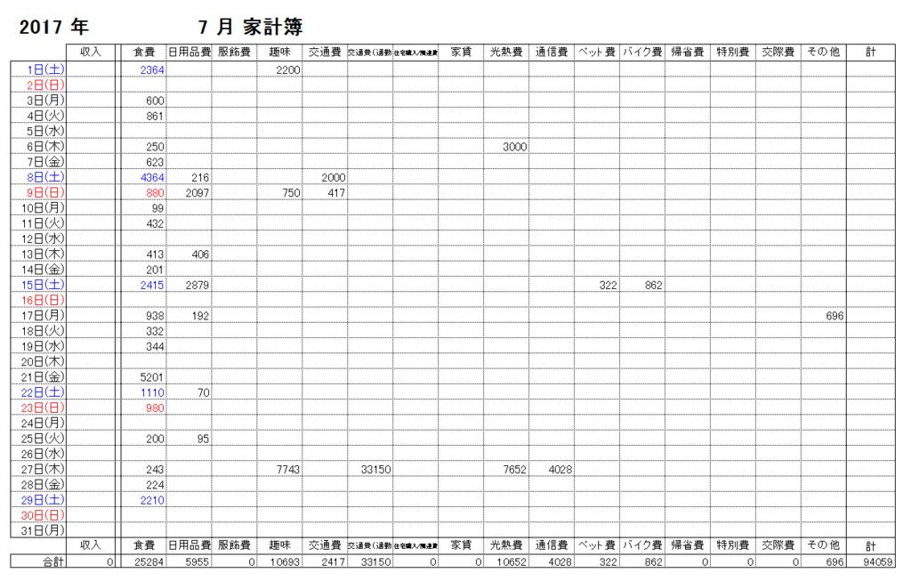 f:id:subarashii_y_m_c_a:20170802224219p:plain
