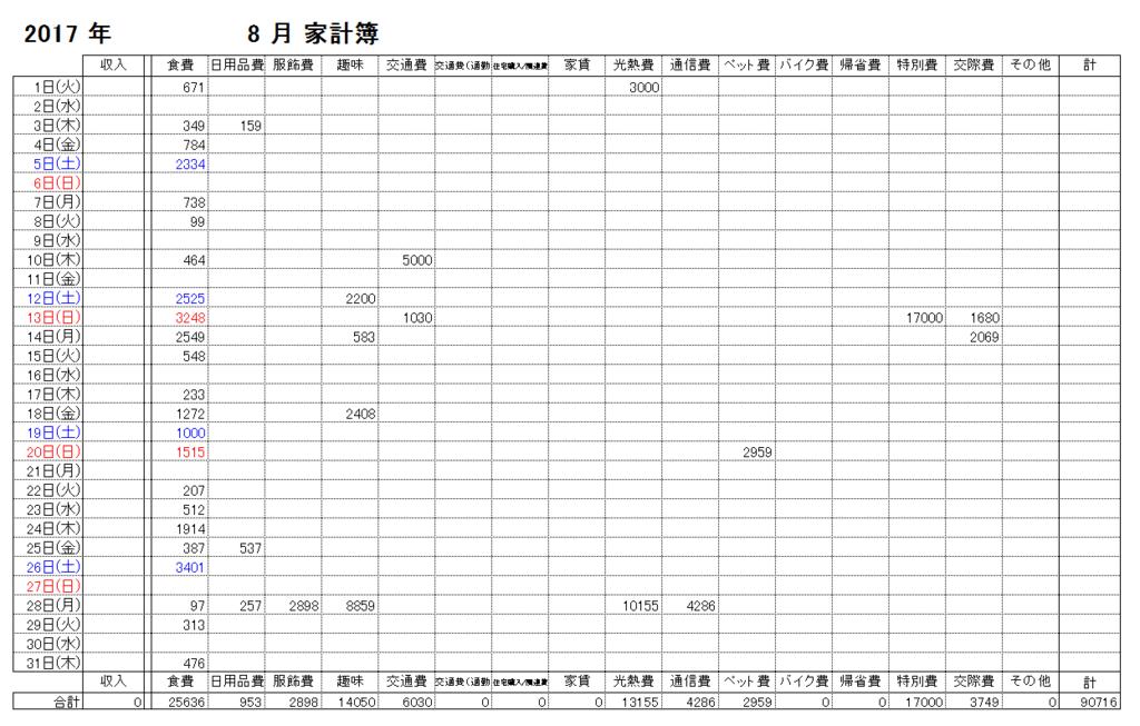 f:id:subarashii_y_m_c_a:20170903201412p:plain