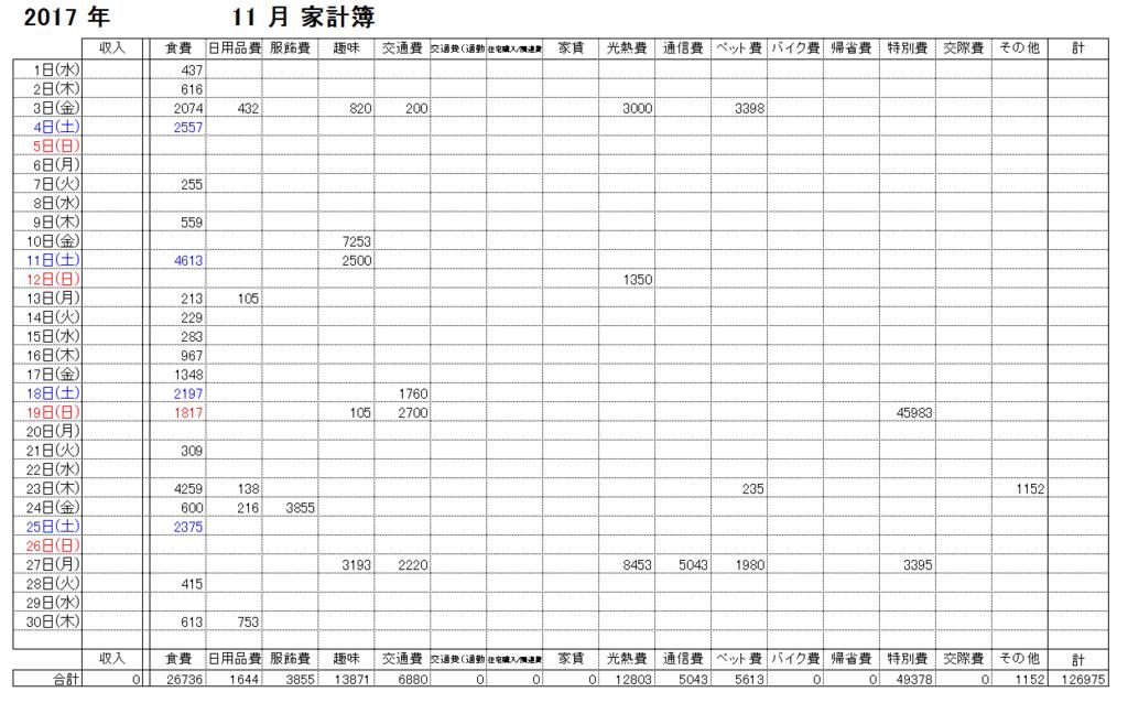 f:id:subarashii_y_m_c_a:20171203152728p:plain