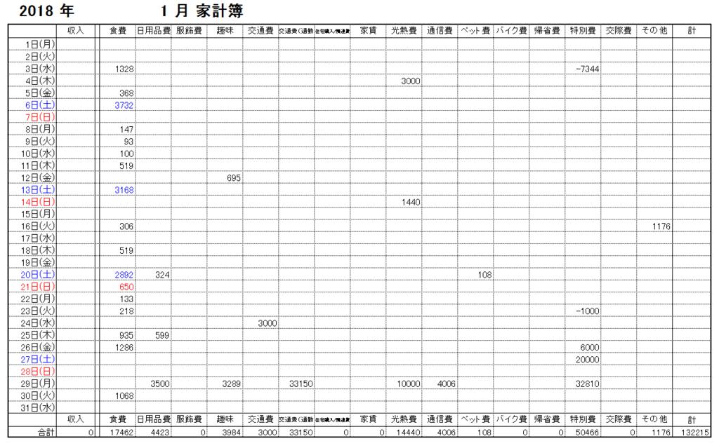 f:id:subarashii_y_m_c_a:20180209002706p:plain