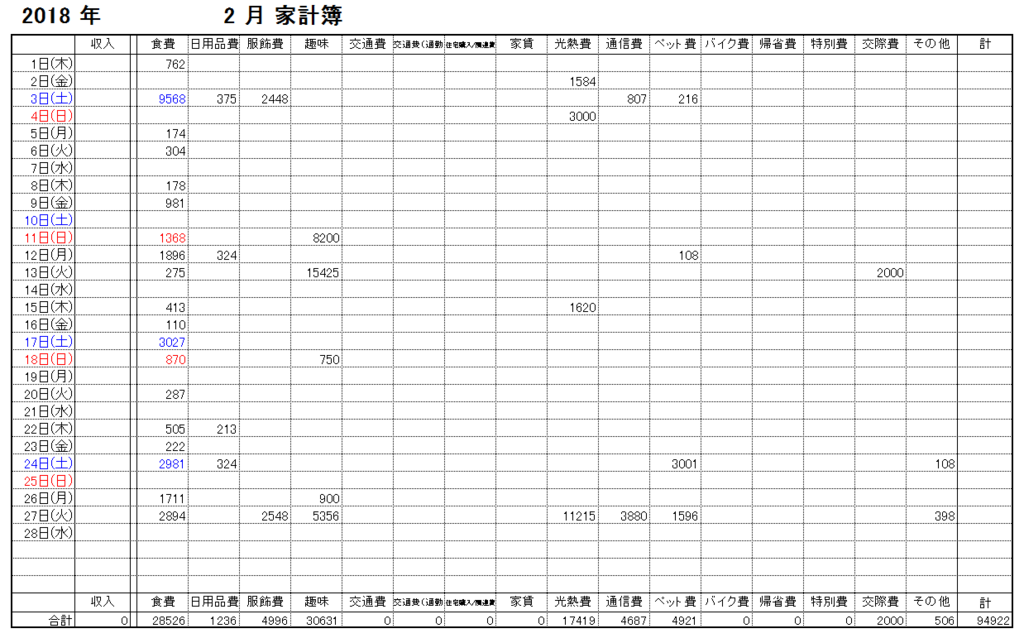 f:id:subarashii_y_m_c_a:20180312003611p:plain