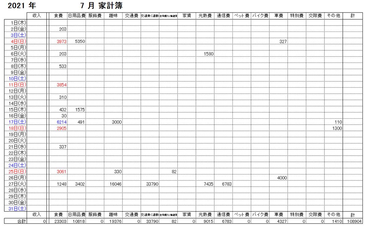 f:id:subarashii_y_m_c_a:20210801092642p:plain