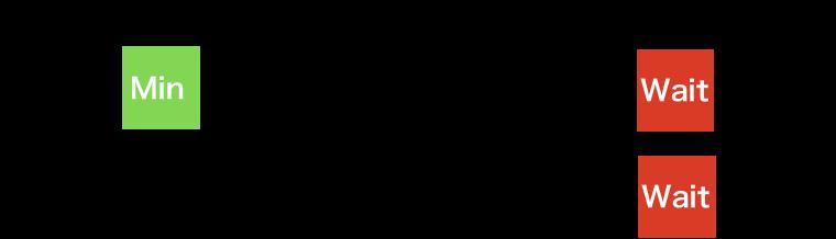 f:id:subarunari:20180522150854p:plain