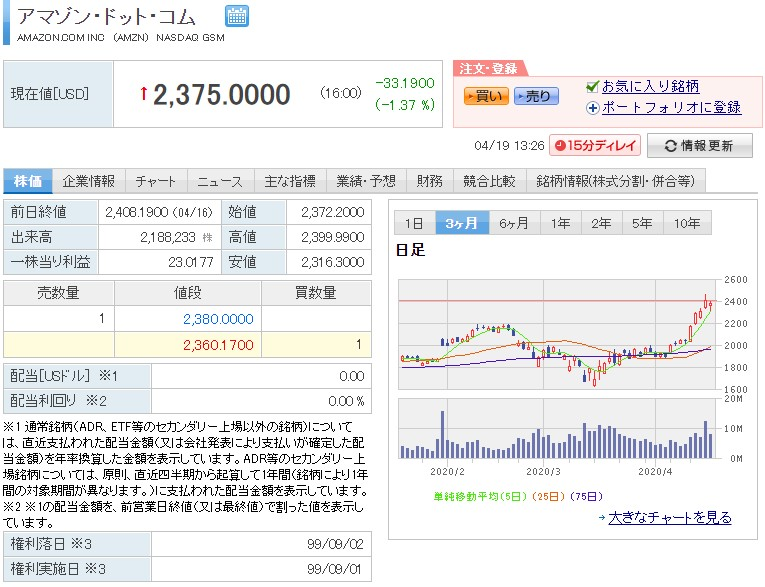 株価 アマゾン ドット コム