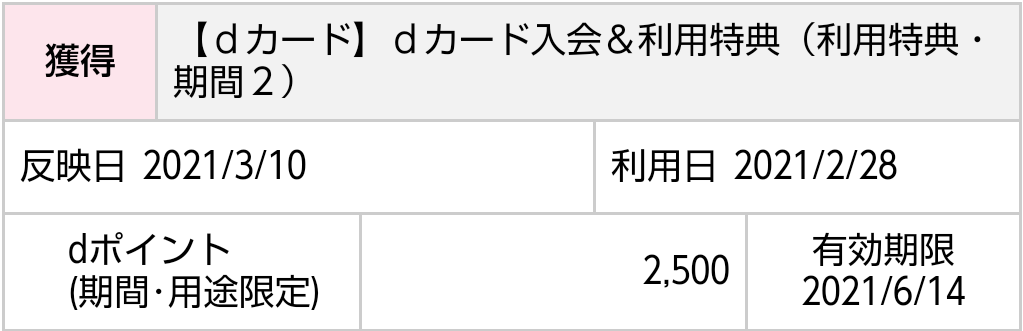f:id:subselaph:20210310205344p:plain