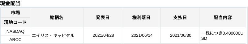 f:id:subselaph:20210522095002p:plain