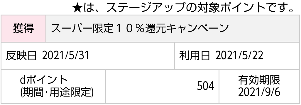 f:id:subselaph:20210531203741p:plain
