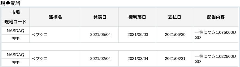 f:id:subselaph:20210605202220p:plain