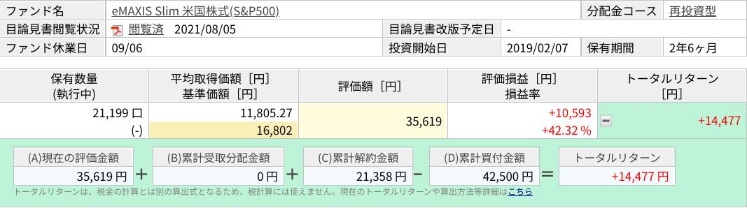 f:id:subselaph:20210823212110p:plain