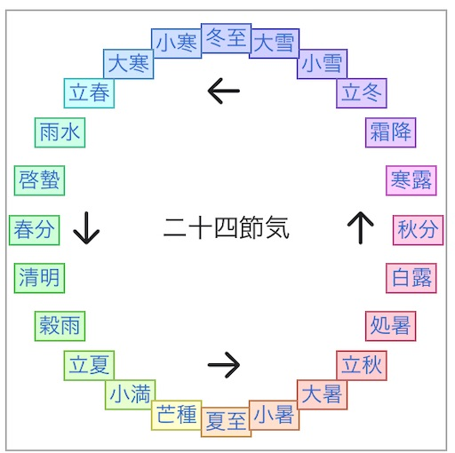 f:id:suburikuroinu:20210203234727j:image