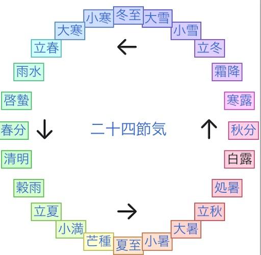 f:id:suburikuroinu:20210907234519j:image