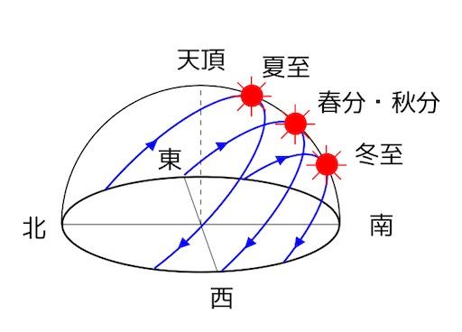 f:id:suburikuroinu:20210923234304j:image