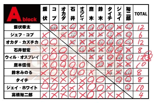 f:id:sucashicashi:20200913153948j:plain