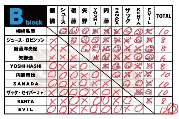 f:id:sucashicashi:20200913161038j:plain