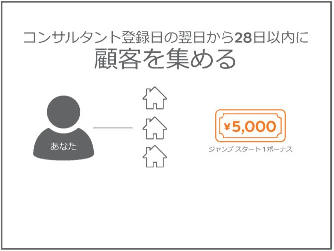 f:id:success-life:20210606033732p:plain