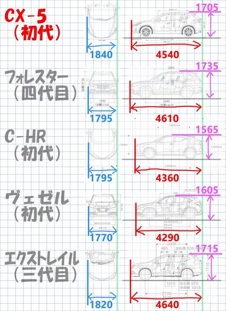 f:id:sudenohito:20170329012914j:plain