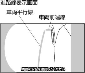 f:id:sudenohito:20170427003100p:plain