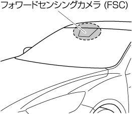 f:id:sudenohito:20170427011603p:plain