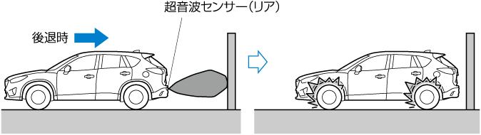 f:id:sudenohito:20170427011617p:plain