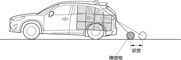 f:id:sudenohito:20170427012545p:plain