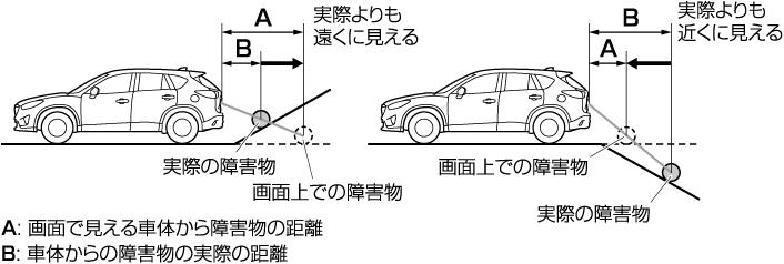 f:id:sudenohito:20170427012617p:plain