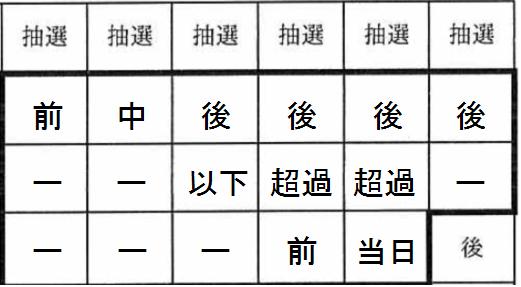 f:id:sue-chan41076:20190424012450p:plain