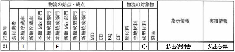 f:id:sue-chan41076:20190424023939p:plain