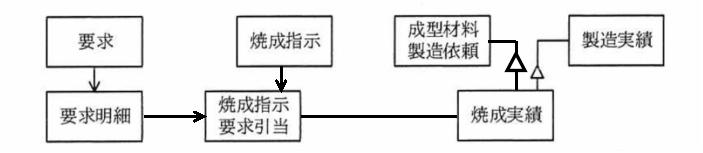 f:id:sue-chan41076:20190424024046p:plain
