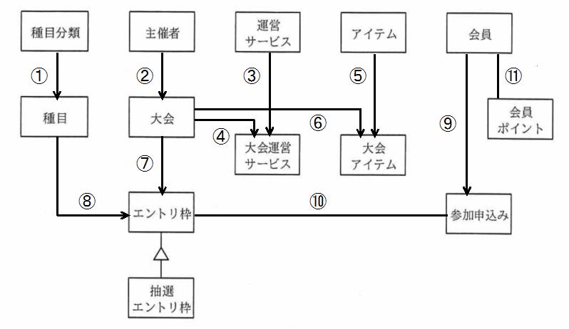 f:id:sue-chan41076:20190428190502p:plain