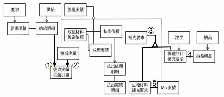 f:id:sue-chan41076:20190428191049p:plain