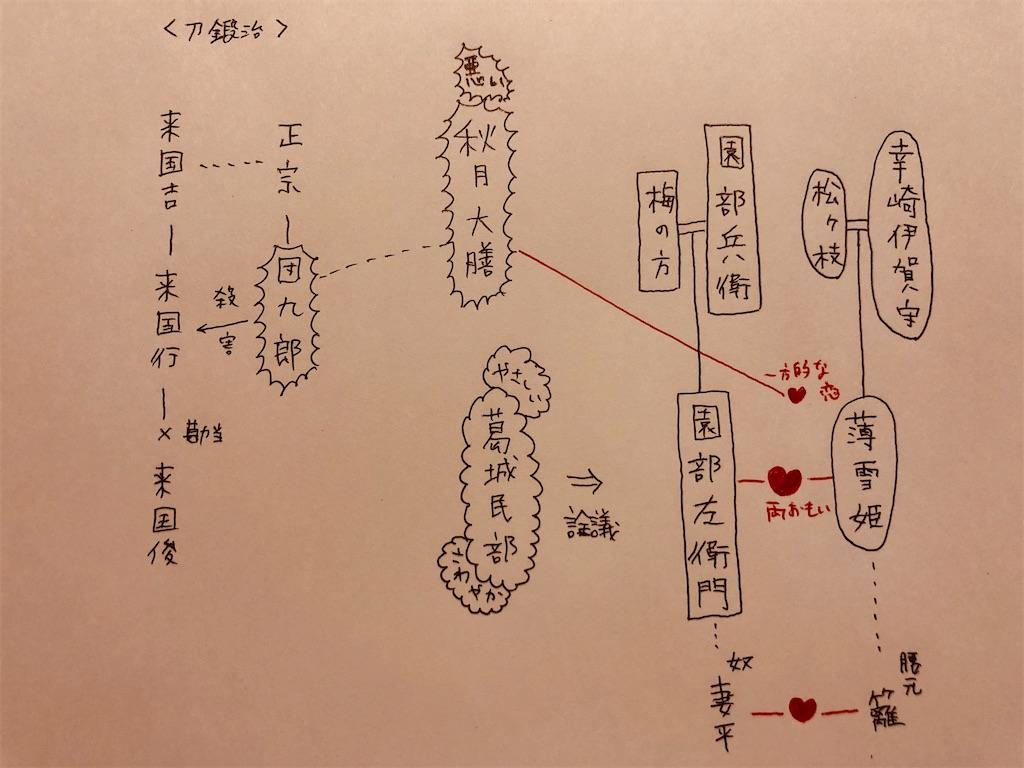 f:id:suehirochan:20200417173536j:plain