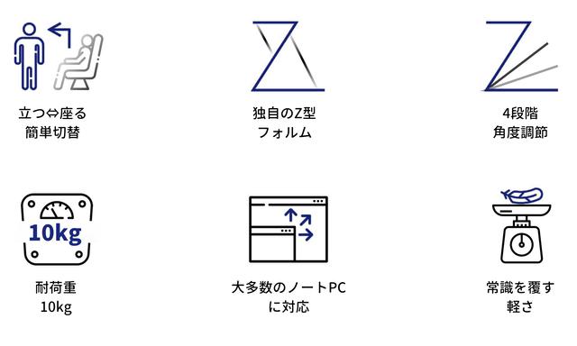 f:id:suematsu0420:20200517183532p:plain