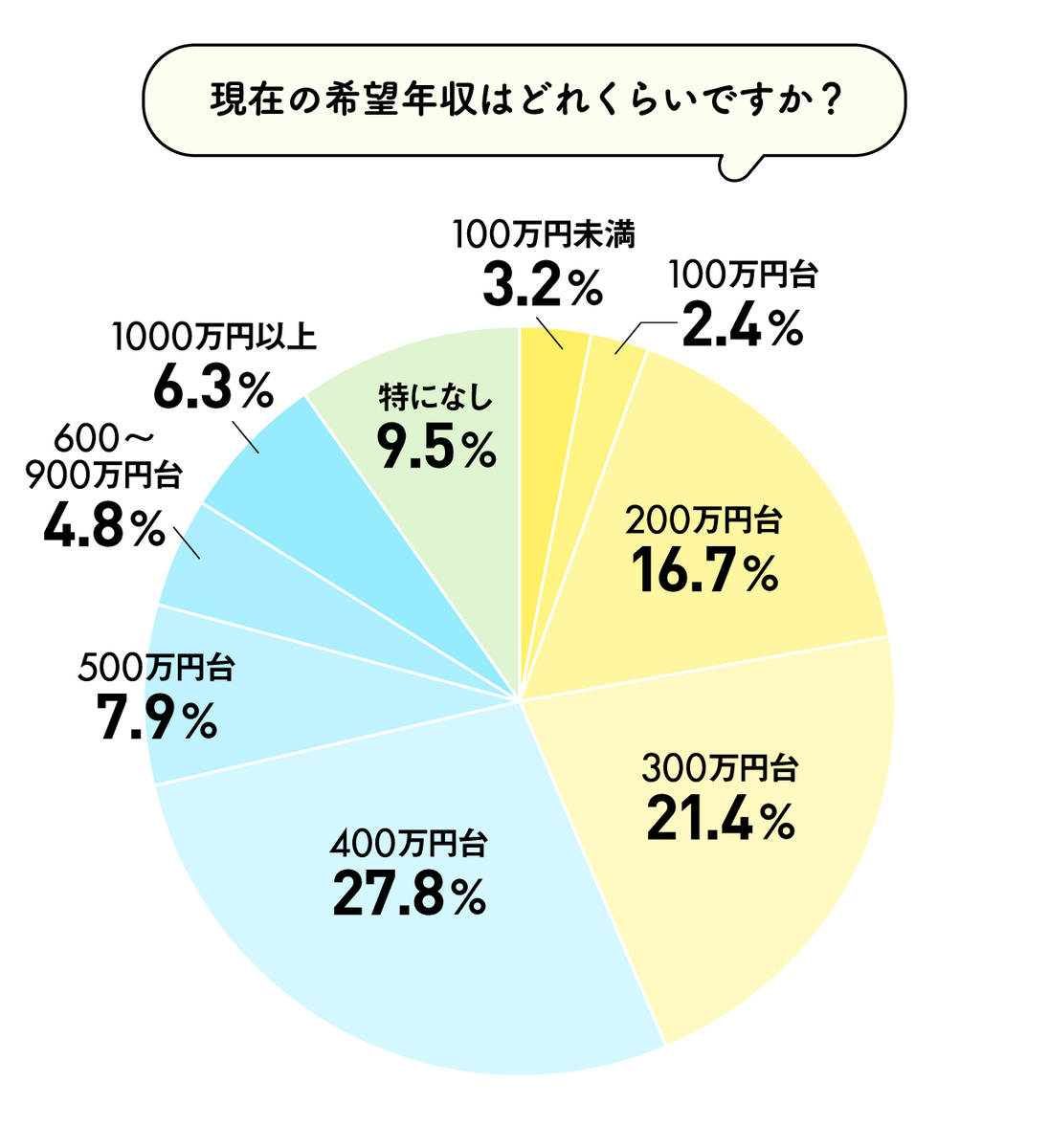 f:id:suematsu0420:20200612072406j:plain