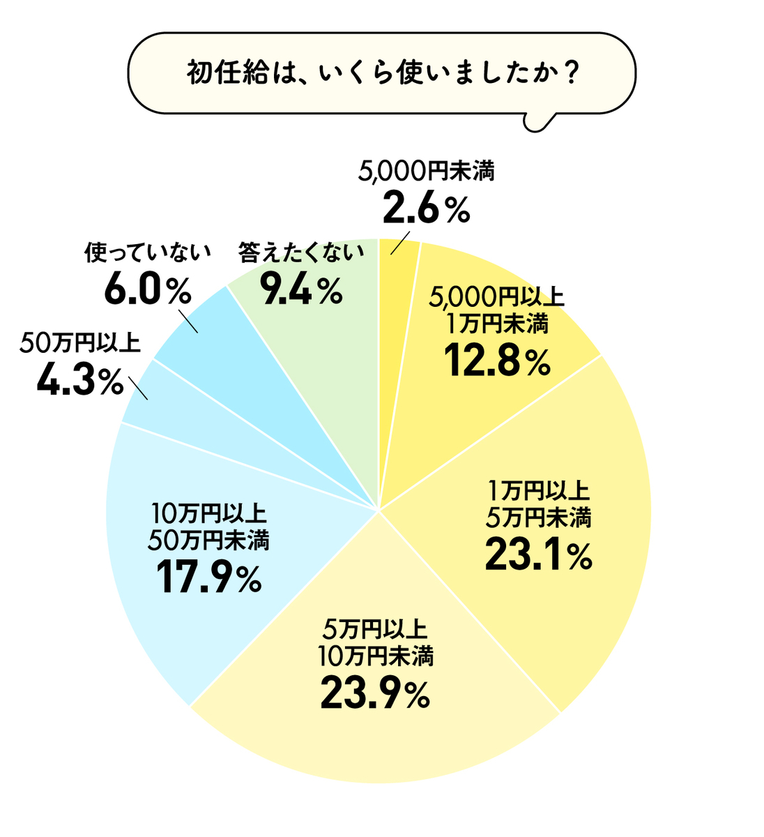 f:id:suematsu0420:20200612072721j:plain
