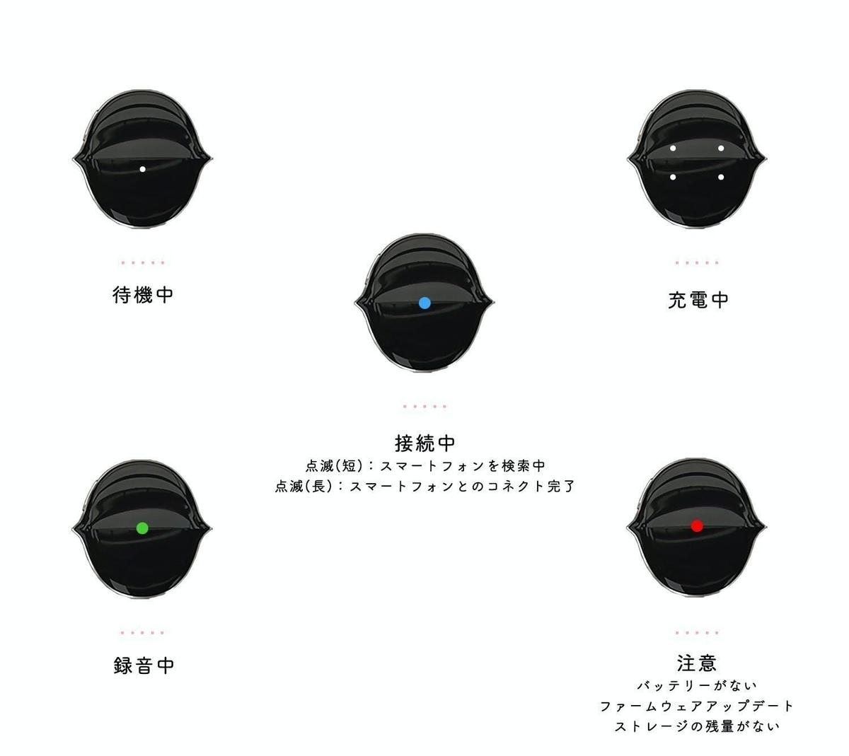 f:id:suematsu0420:20200623162059j:plain