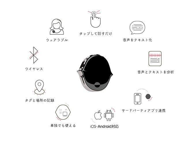 f:id:suematsu0420:20200623162125j:plain