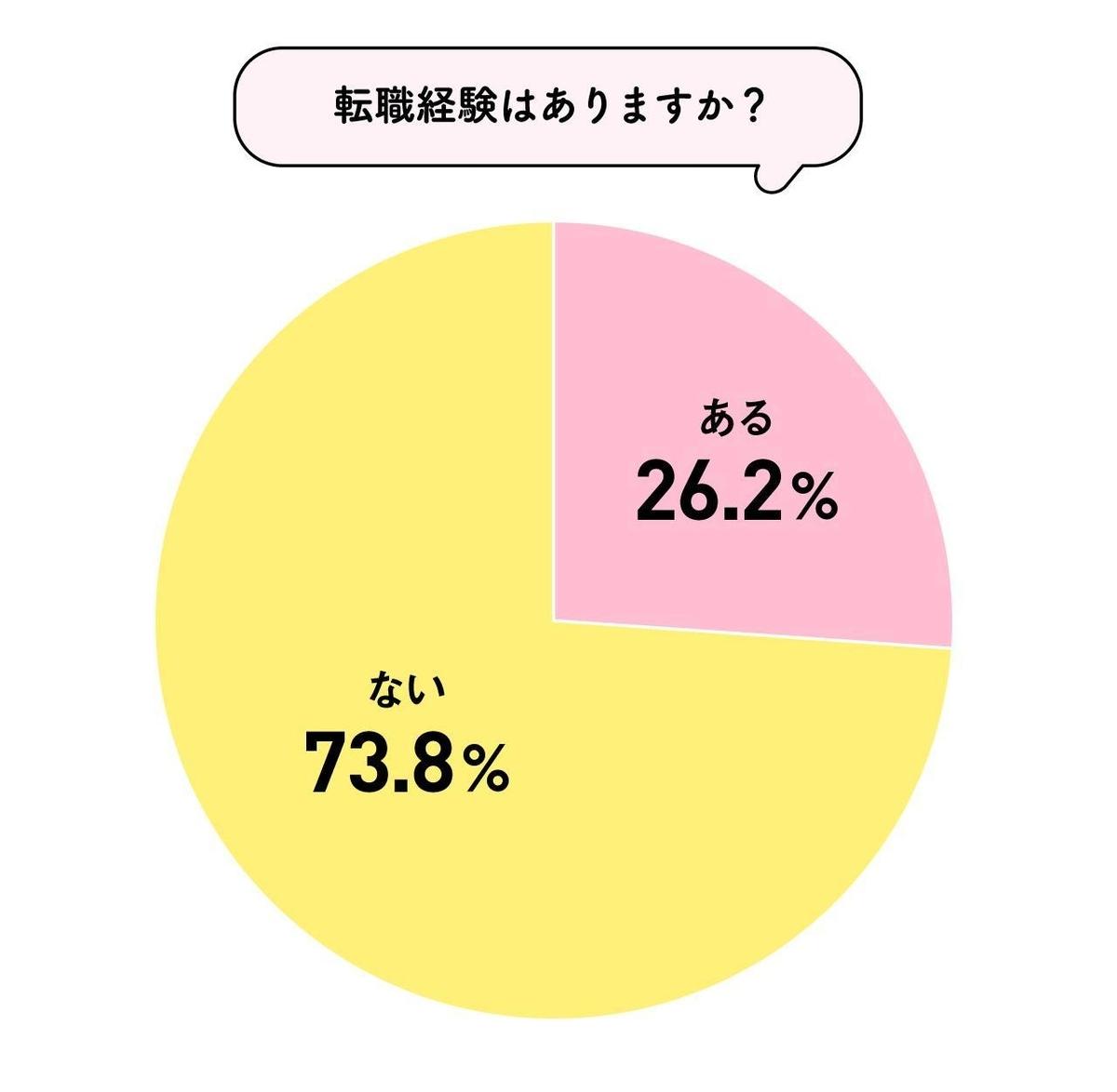 f:id:suematsu0420:20200721113615j:plain