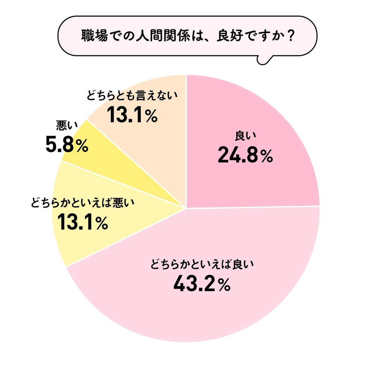 f:id:suematsu0420:20200721123903j:plain