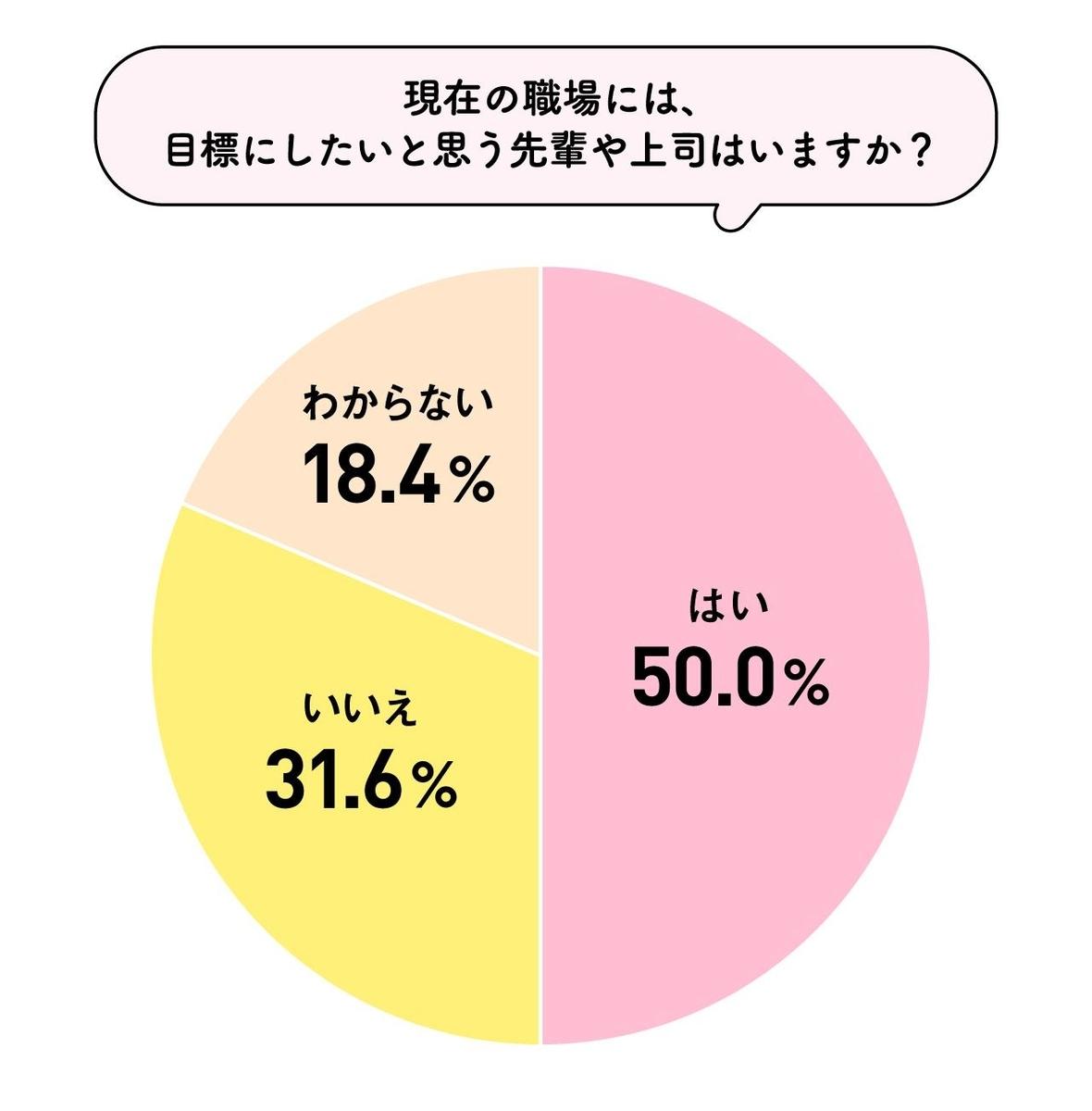 f:id:suematsu0420:20200721123946j:plain