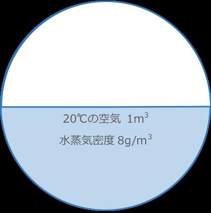 f:id:sufurin:20180523011114p:plain
