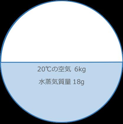 f:id:sufurin:20180523031727p:plain
